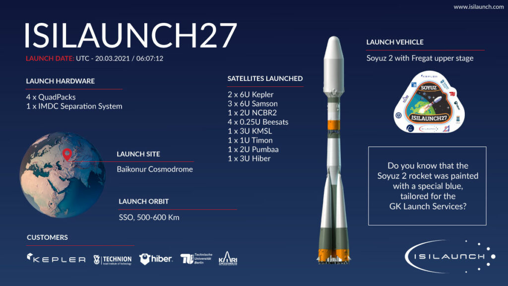 ISILAUNCH27 Soyuz-2 rocket launch campaign poster